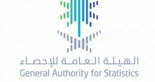 وظائف الهيئة العامة للإحصاء بالرياض